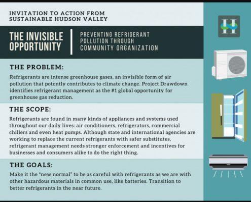 The Invisible Opportunity: Refrigerants